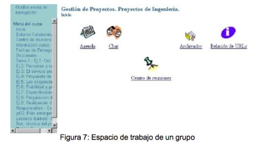 Figura 7: Espacio de trabajo de un grupo - (c)  Christian A. Estay-Niculcar